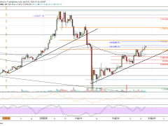 Ethereum Price Analysis: ETH Battling At $200 And Pushes Towards Monthly High Against Bitcoin