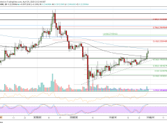 XRP Surges Above $0.22 Following Bitcoin Price Explosion. Ripple Price Analysis & Overview