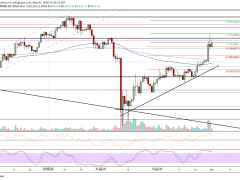 Crypto Price Analysis & Overview May 1st: Bitcoin, Ethereum, Ripple, Stellar, and Chainlink