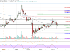 Ripple Price Just Recorded New Low Against BTC Since December 2017: Where Is The Bottom? XRP Analysis