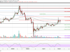 Ripple Price Analysis: XRP Seemingly Stuck At $0.217 As It Struggles To Break 200EMA