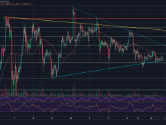 Bitcoin Price Analysis: BTC Anticipates Huge Upcoming Move To End This Uncommon Stability