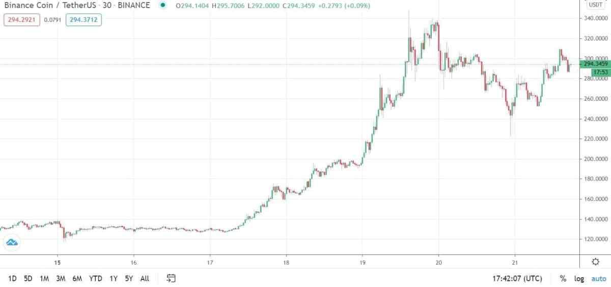 bnbusd_chart-min