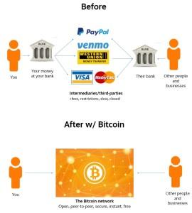 Image Source: Bitcoinix
