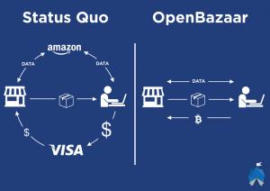 openbazaar_vs_amazon