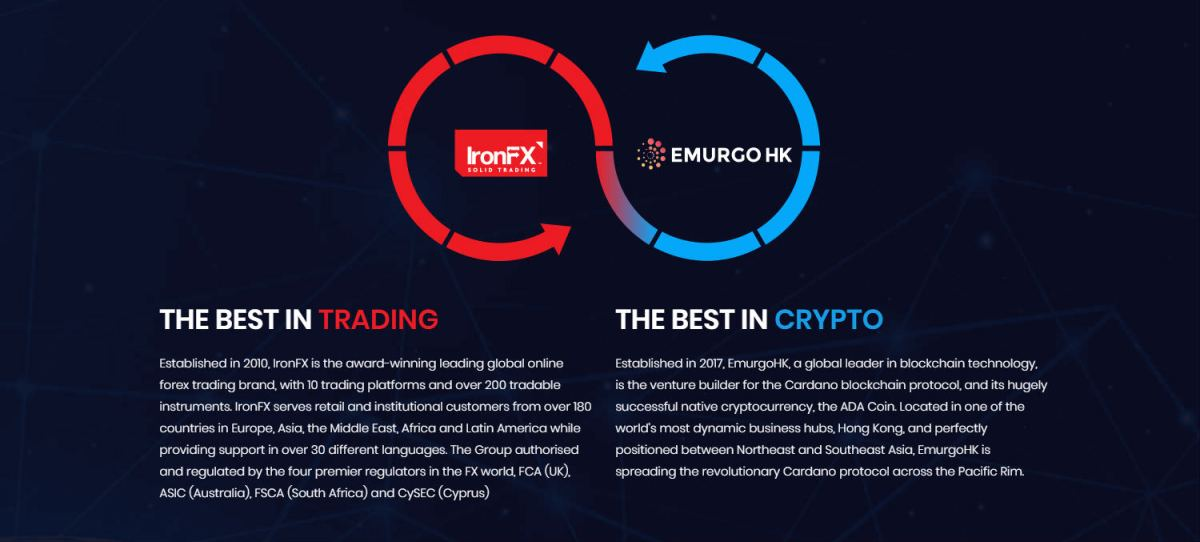 Ironx: The needed Crypto Exchange