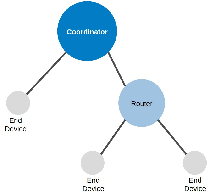 Централизованная модель безопасности