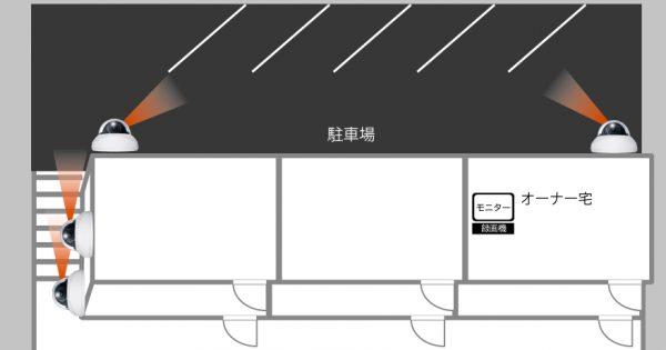 「防犯カメラ アパート」の画像検索結果