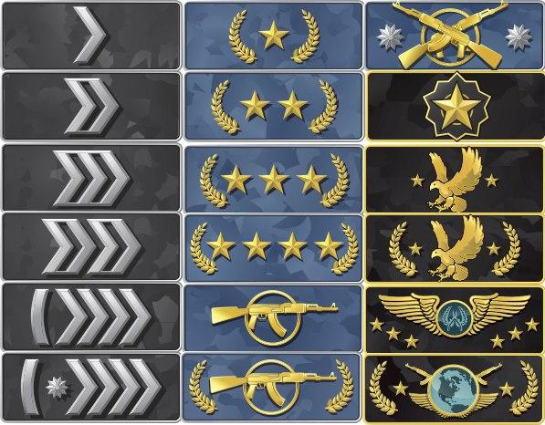 Все звания и ранги в КС:ГО – таблица званий