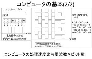 basis_computing2