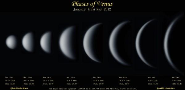 Phases of Venus Astronomy Magazine Interactive Star