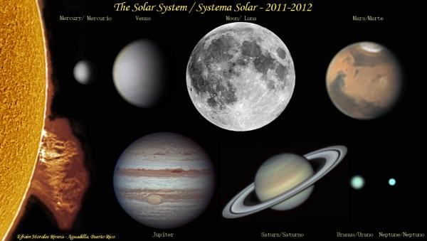 The Solar System - Astronomy Magazine - Interactive Star ...