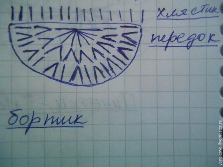 Knit tığ işi patik-spor ayakkabı, fotoğraf № 17