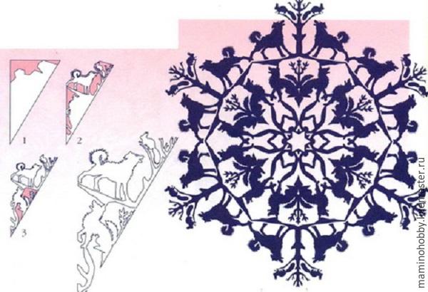 Balet di tingkap, atau memotong kepingan salji yang menarik, foto № 37