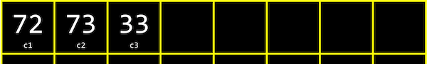 grid with 72, 73, and 33 labeled c1, c2, and c3