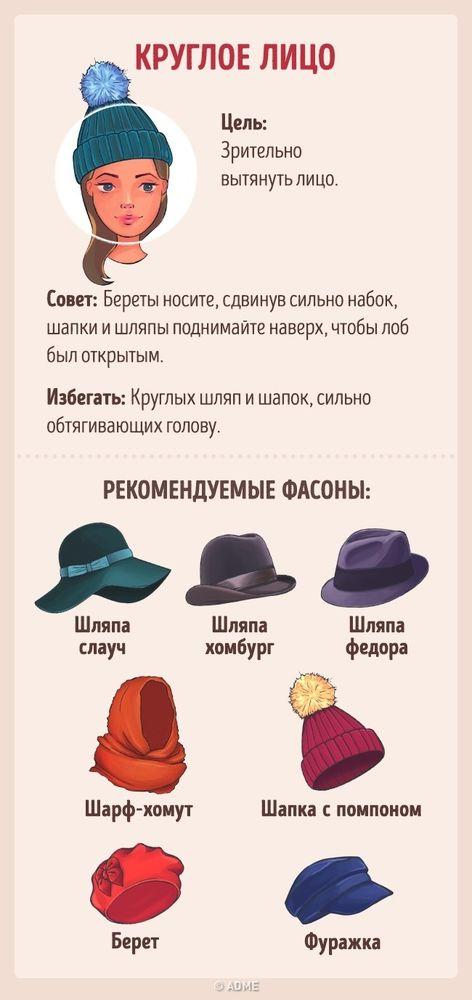 Chọn một cái mũ cho một loại khuôn mặt khác nhau, ảnh № 3