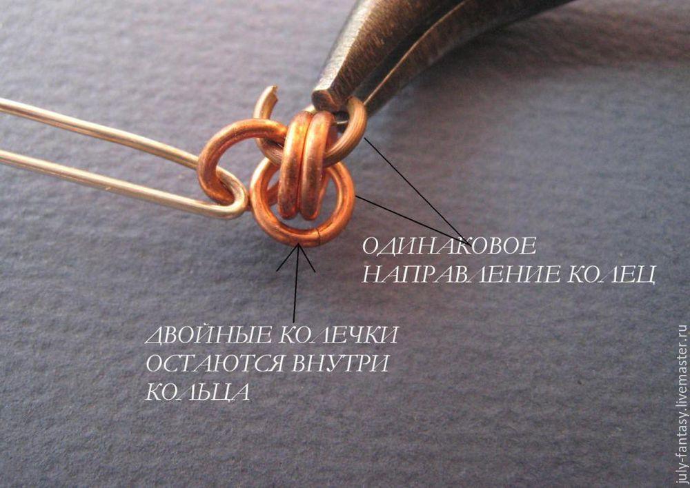 Мастер-класс - біз «АРЛАР» орамасын илейді, фото нөмірі 5