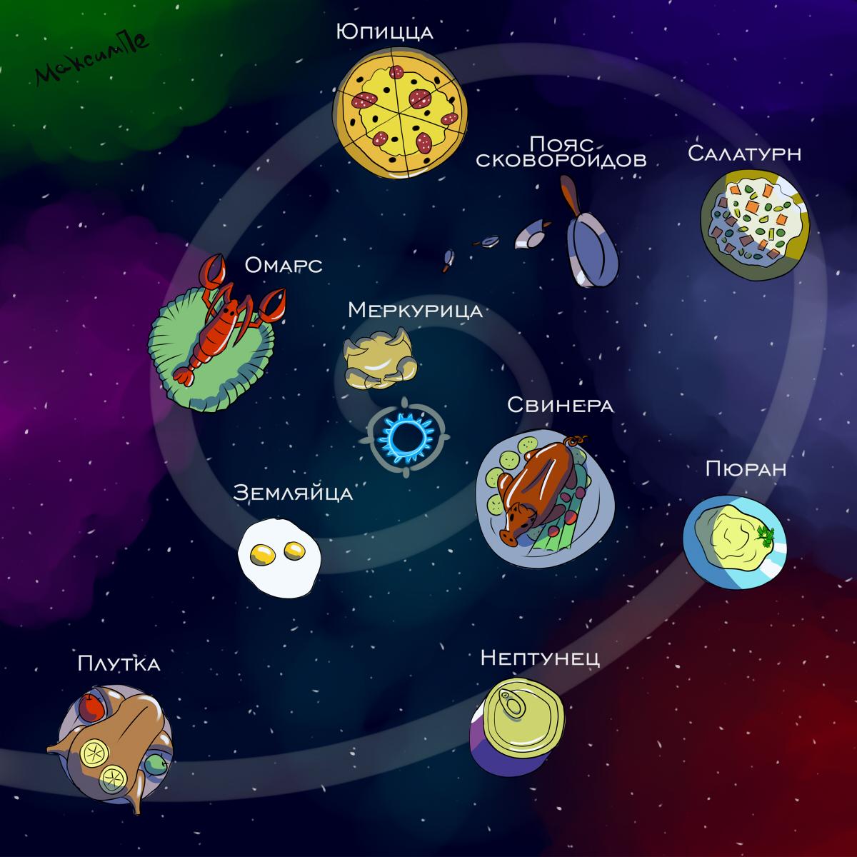Картинки по запросу еда и планеты