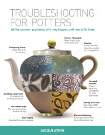 troubleshooting potters
