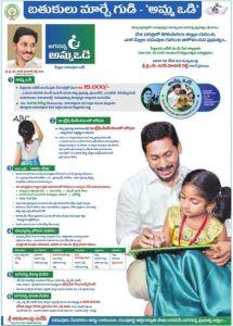 Amma Vodi Phase 2 Beneficiary List