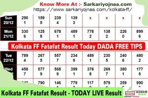 Kolkata Fatfat