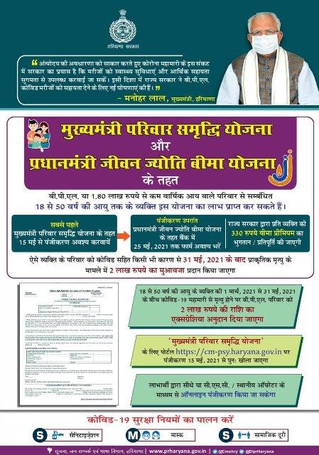 Parivar Samriddhi Yojana Apply