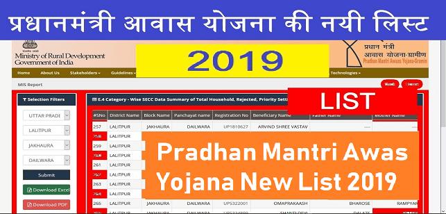 iay.nic Pradhan Mantri Awas Yojana New List 2019 प्रधानमंत्री आवास योजना लिस्ट 2019 kaise dekhe