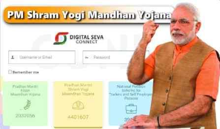 PM Shram Yogi Mandhan Yojana PMSYM