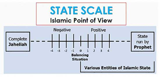 islamic-state-or-civil-state