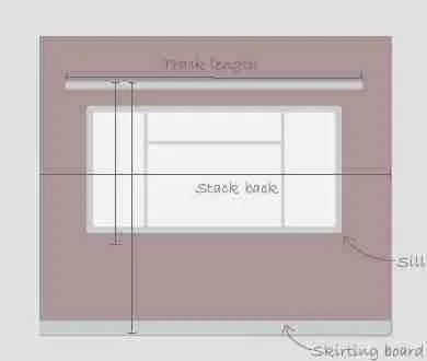 Diagram for measuring blinds