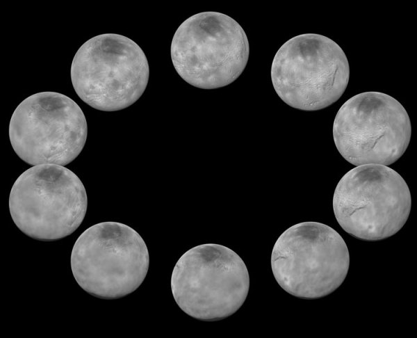 The Rotation of Pluto