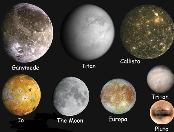 The Moons of Pluto