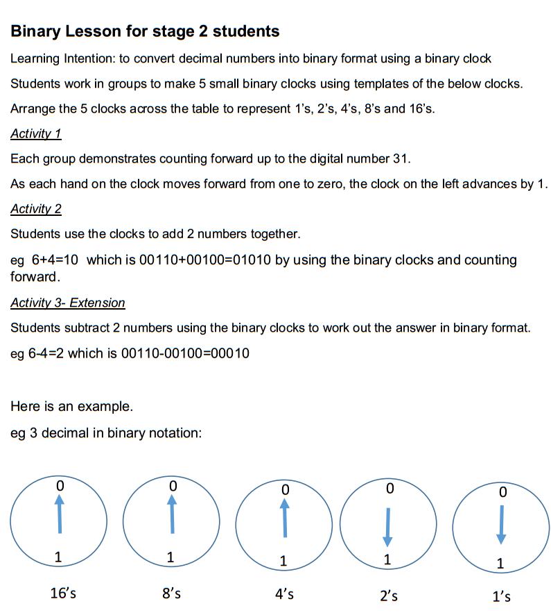 Elizabeth Sheehan▸ Task 3: Data- Representation