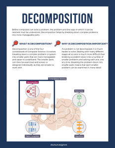 Task 6 infographic for decomposition