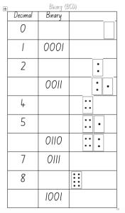 Task 3 Option 3