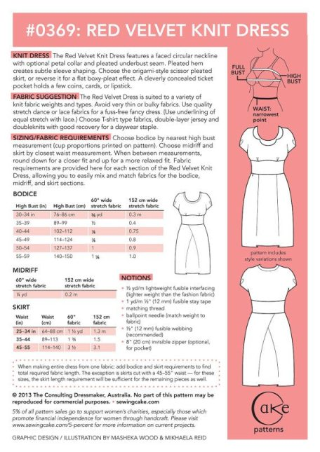 Red Velvet Knit Dress - Cake Patterns