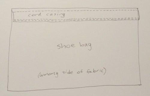 Sketch: drawsting shoe bag - csews.com
