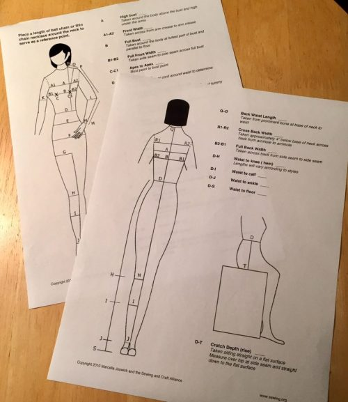 Body measurement worksheet from Sewing.org - 28 measurements
