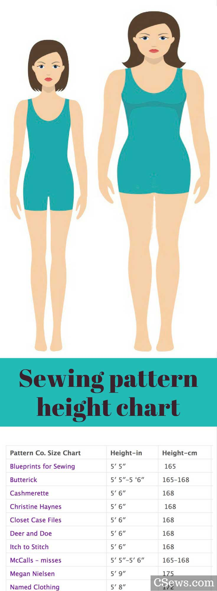 Sewing pattern height - chart listing Big Four and indie pattern heights that they are designed for (Christine Haynes, Closet Case Files, Deer and Doe, In the Folds, Named, Megan Nielsen, Papercut, Paprika, Style Arc, and more)