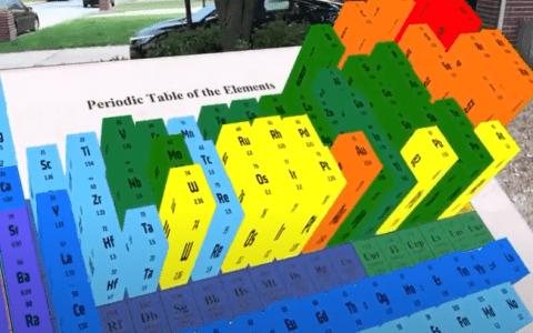 Chemistry AR+
