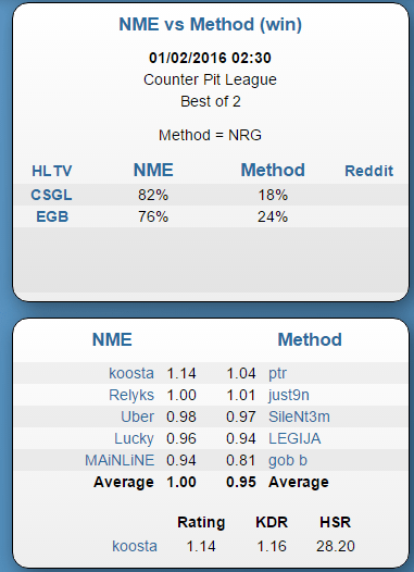 NME vs Method match2 csgofan.pl