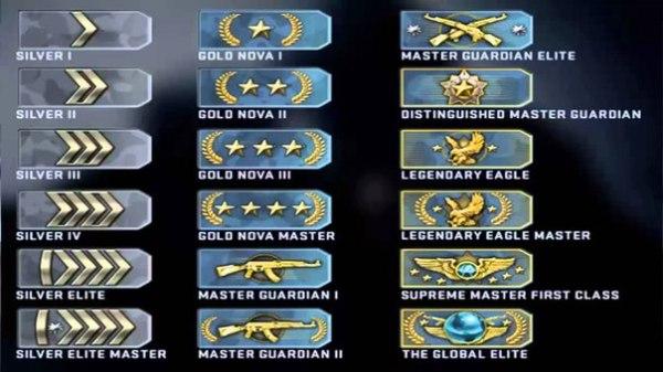 Ранги и звания в CS:GO