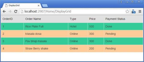 Display Colorized Rows Or Cells Of WebGrid In ASP.NET MVC
