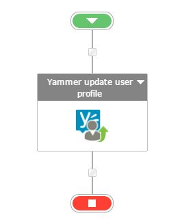 Yammer update user profile