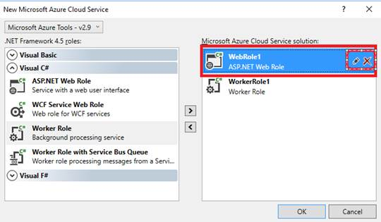 Microsoft Azure Cloud Service solution