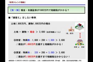 1600万円