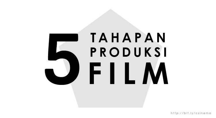 5 Tahapan Produksi Film