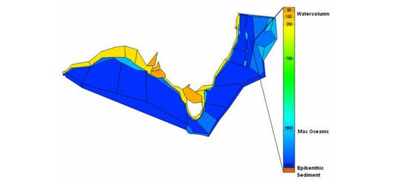 An example Atlantis map