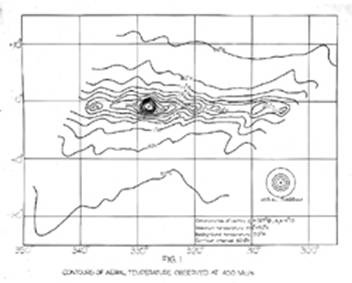 This diagram was obtained from observations taken with the Hole-in-the ground antenna in 1954