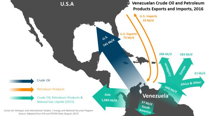 https://i1.wp.com/csis-website-prod.s3.amazonaws.com/s3fs-public/170810_Venezuela_Oil_Graphic.png?resize=696%2C392&ssl=1